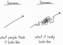 Hvordan håndtere «fiasko»